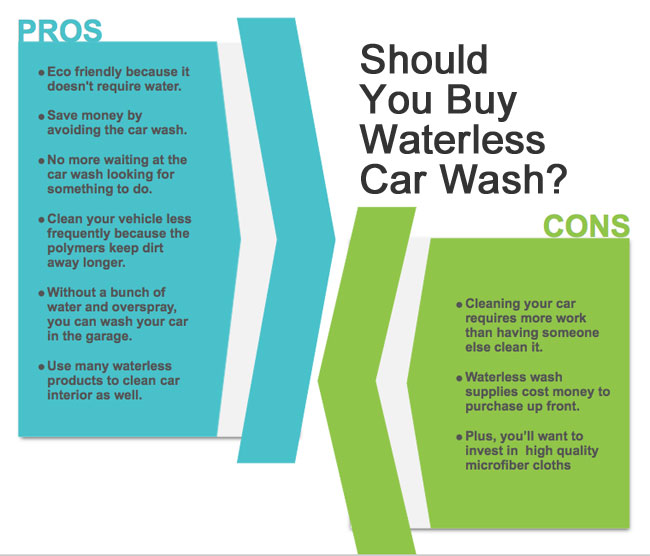 Waterless Car Wash Pros & Cons